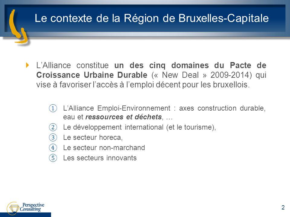 Le contexte de la Région de Bruxelles-Capitale