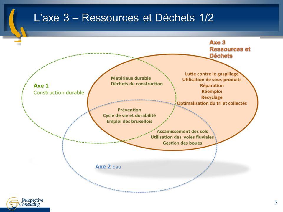 L'axe 3 – Ressources et Déchets 1/2