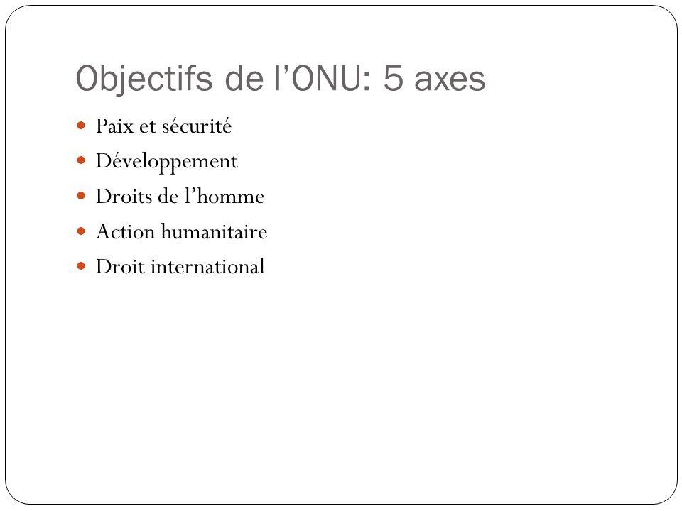 Objectifs de l'ONU: 5 axes