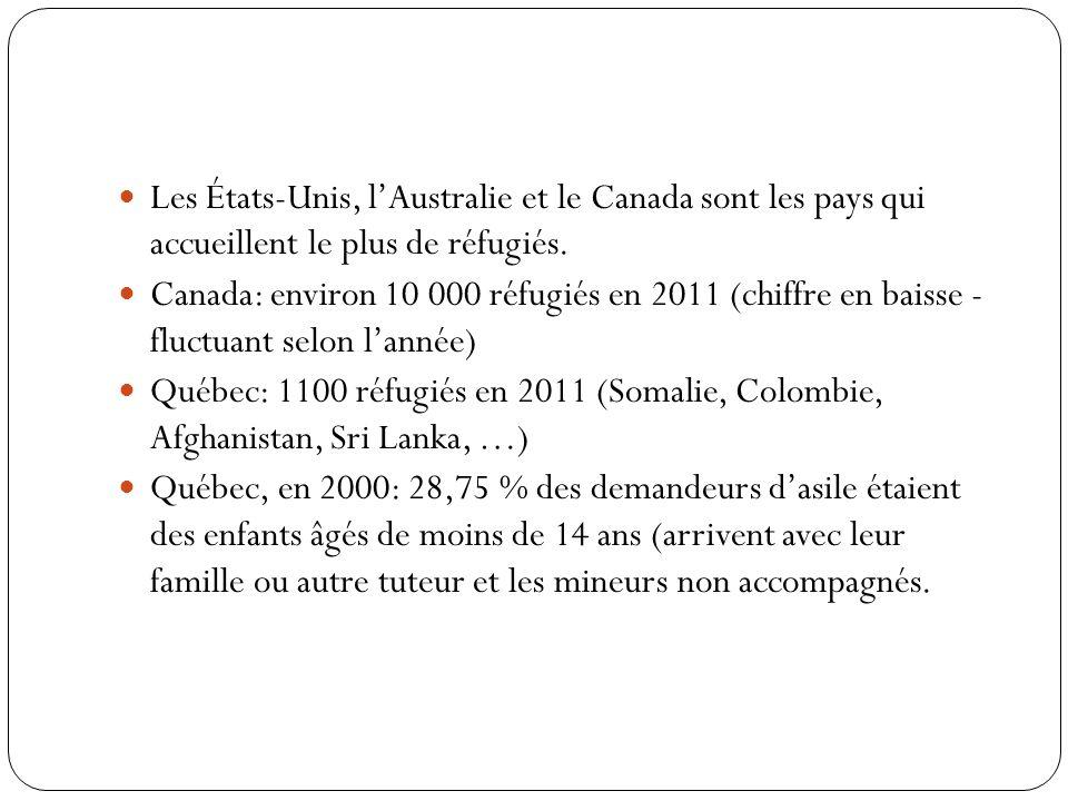 Les États-Unis, l'Australie et le Canada sont les pays qui accueillent le plus de réfugiés.