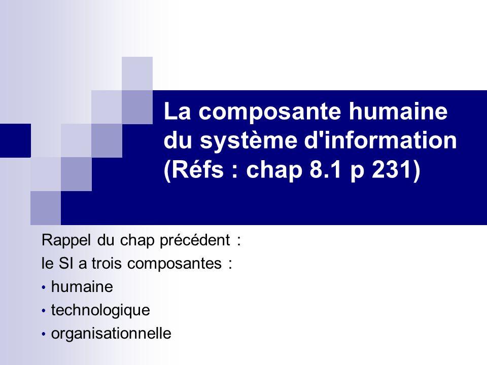 La composante humaine du système d information (Réfs : chap 8.1 p 231)