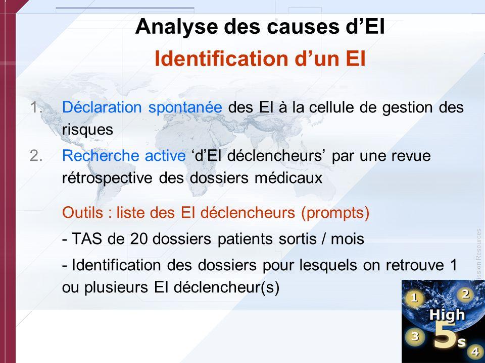 Analyse des causes d'EI Identification d'un EI