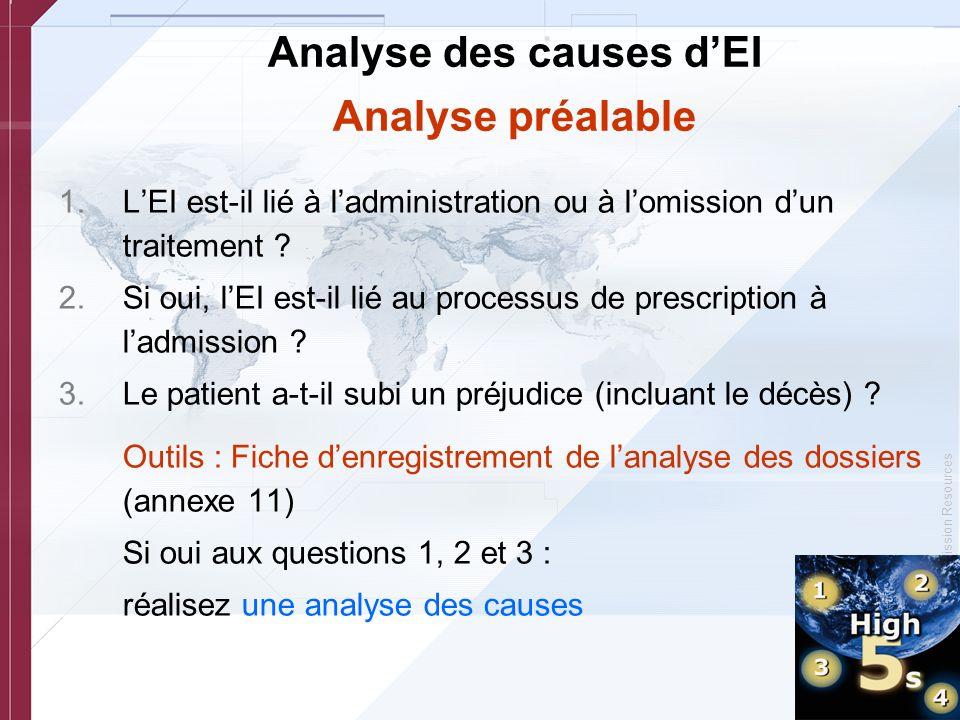 Analyse des causes d'EI Analyse préalable