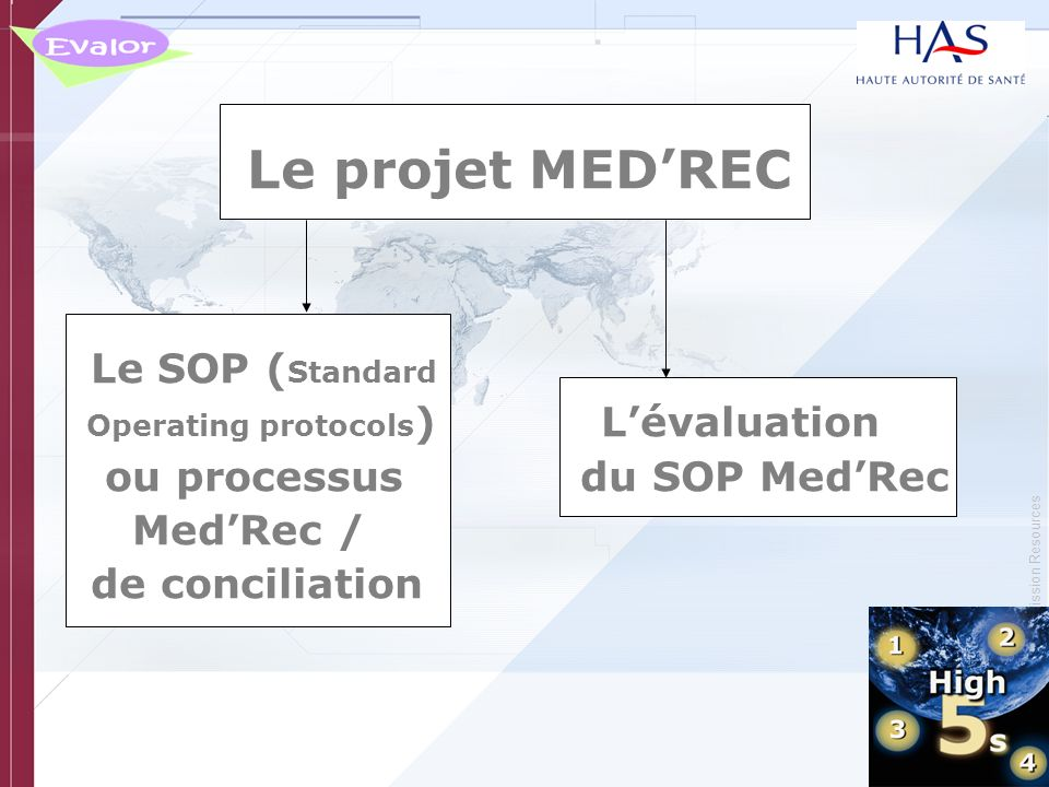 Le projet MED'REC Le SOP (Standard ou processus du SOP Med'Rec