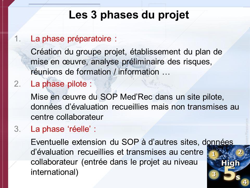 Les 3 phases du projet La phase préparatoire :