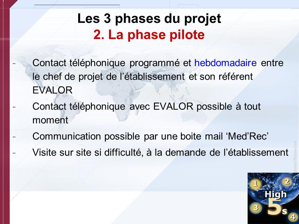Les 3 phases du projet 2. La phase pilote