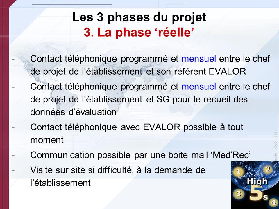 Les 3 phases du projet 3. La phase 'réelle'