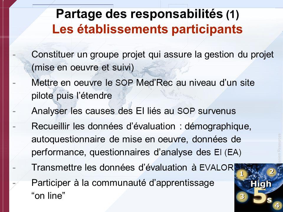 Partage des responsabilités (1) Les établissements participants