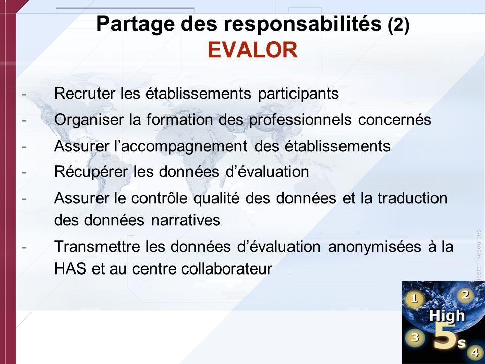 Partage des responsabilités (2) EVALOR