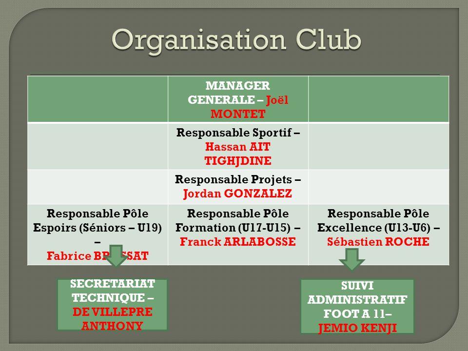 Organisation Club MANAGER GENERALE – Joël MONTET