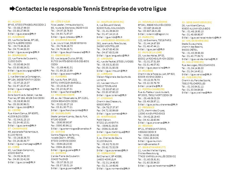 ➨Contactez le responsable Tennis Entreprise de votre ligue