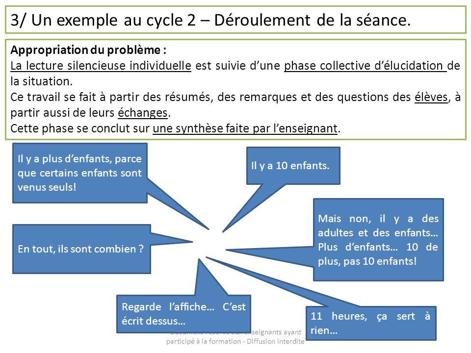 3/ Un exemple au cycle 2 – Déroulement de la séance.
