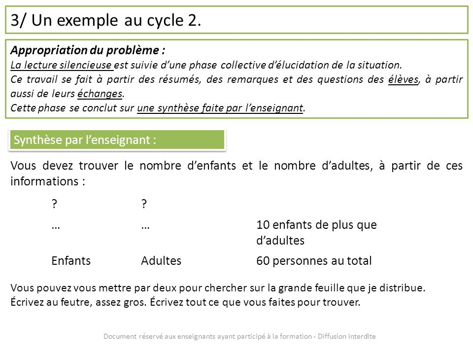 3/ Un exemple au cycle 2. Appropriation du problème :