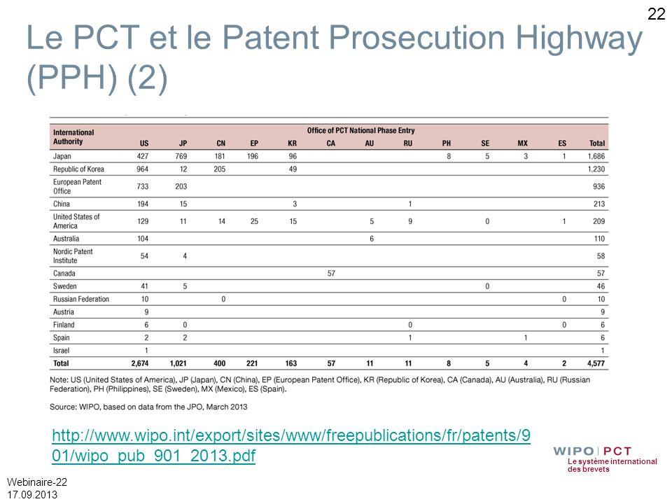 Le PCT et le Patent Prosecution Highway (PPH) (2)