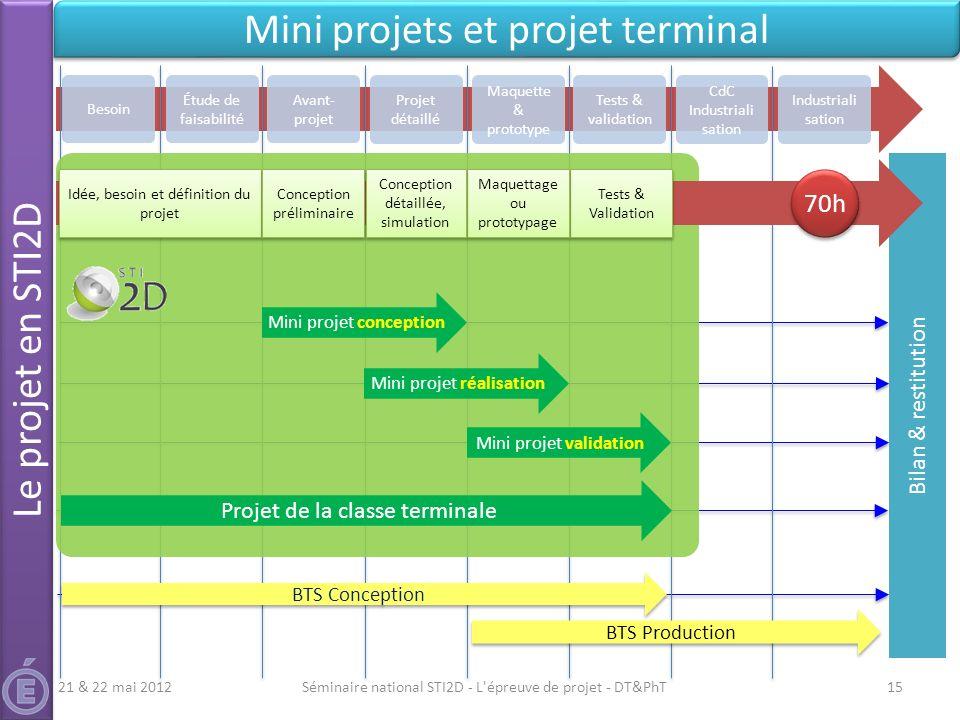 Mini projets et projet terminal