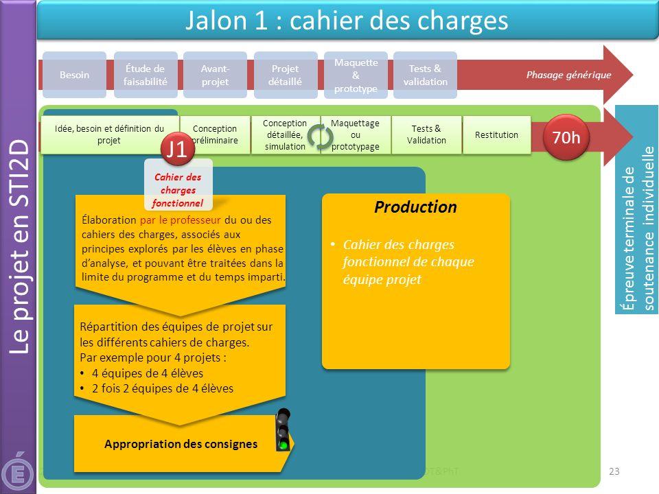 Le projet technologique terminal ppt t l charger - Cahier des charges definition ...