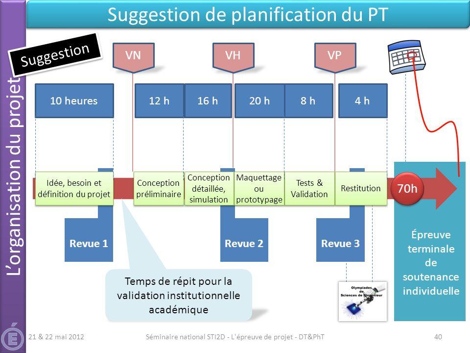 L'organisation du projet Suggestion de planification du PT