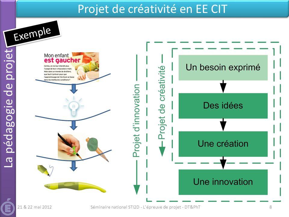 Projet de créativité en EE CIT