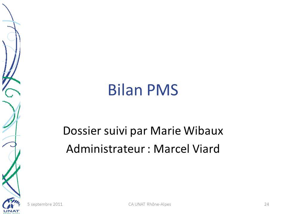 Dossier suivi par Marie Wibaux Administrateur : Marcel Viard