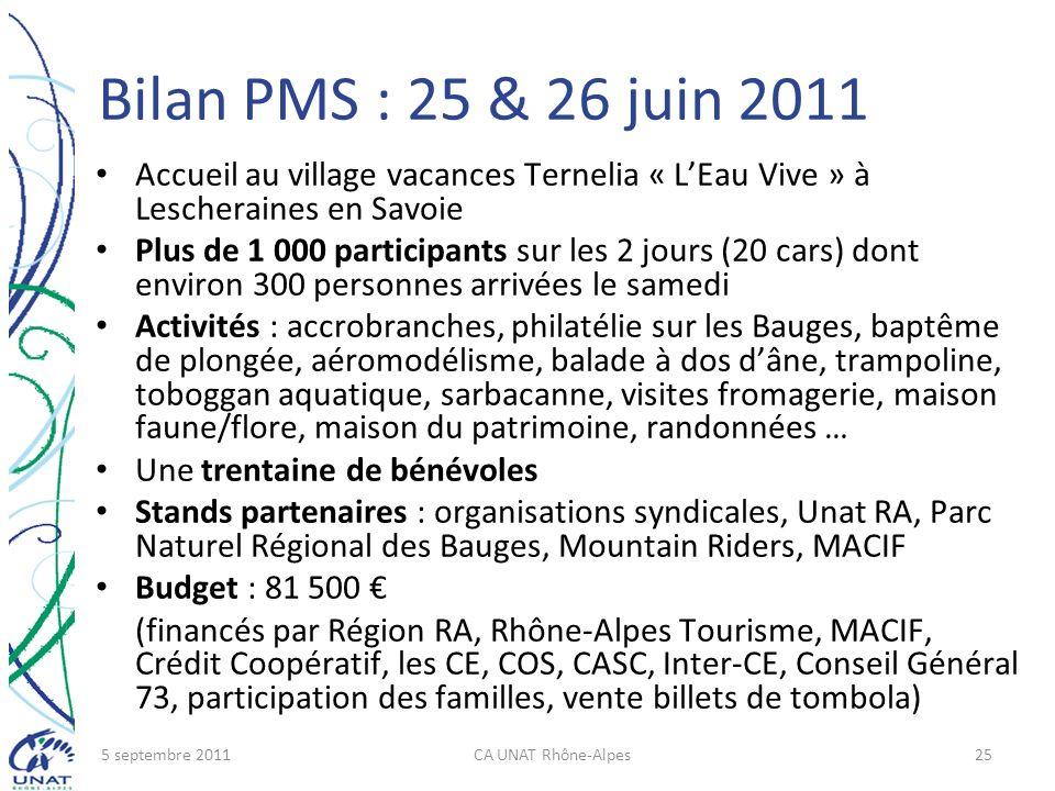 Bilan PMS : 25 & 26 juin 2011 Accueil au village vacances Ternelia « L'Eau Vive » à Lescheraines en Savoie.