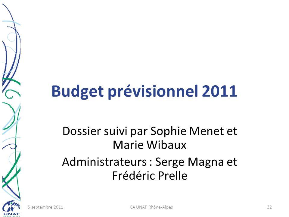 Budget prévisionnel 2011 Dossier suivi par Sophie Menet et Marie Wibaux. Administrateurs : Serge Magna et Frédéric Prelle.