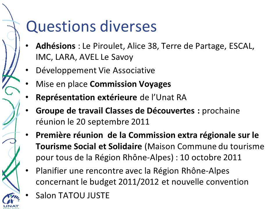 Questions diverses Adhésions : Le Piroulet, Alice 38, Terre de Partage, ESCAL, IMC, LARA, AVEL Le Savoy.