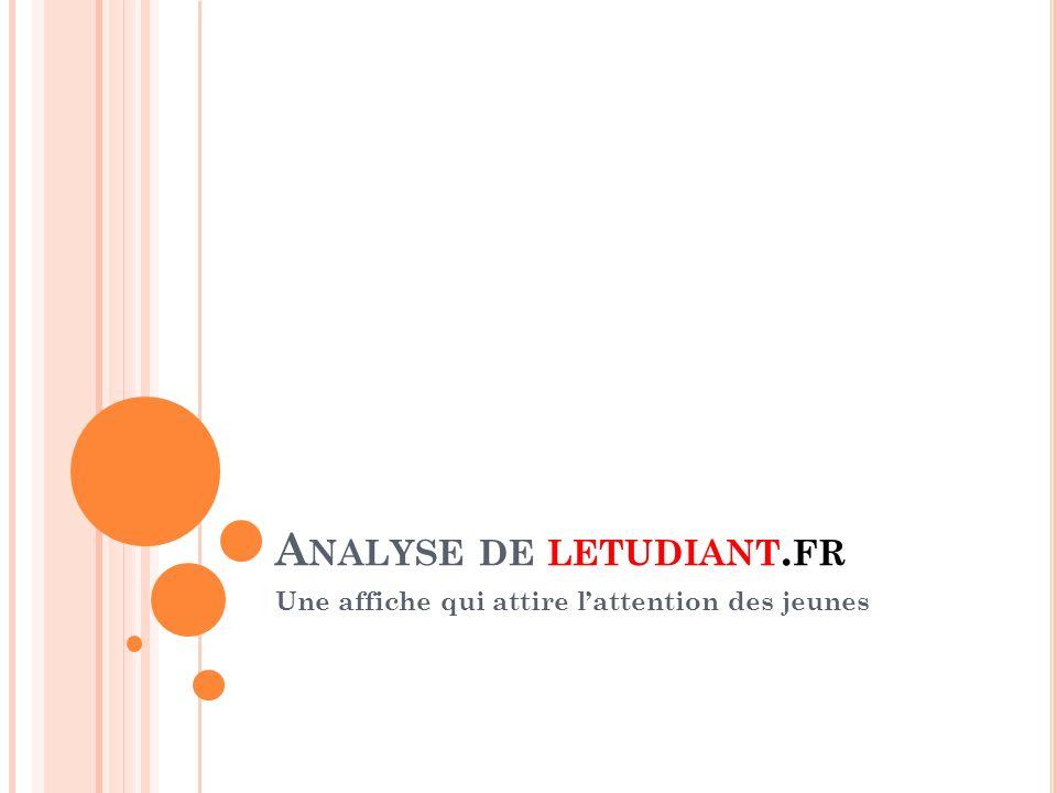 Analyse de letudiant.fr