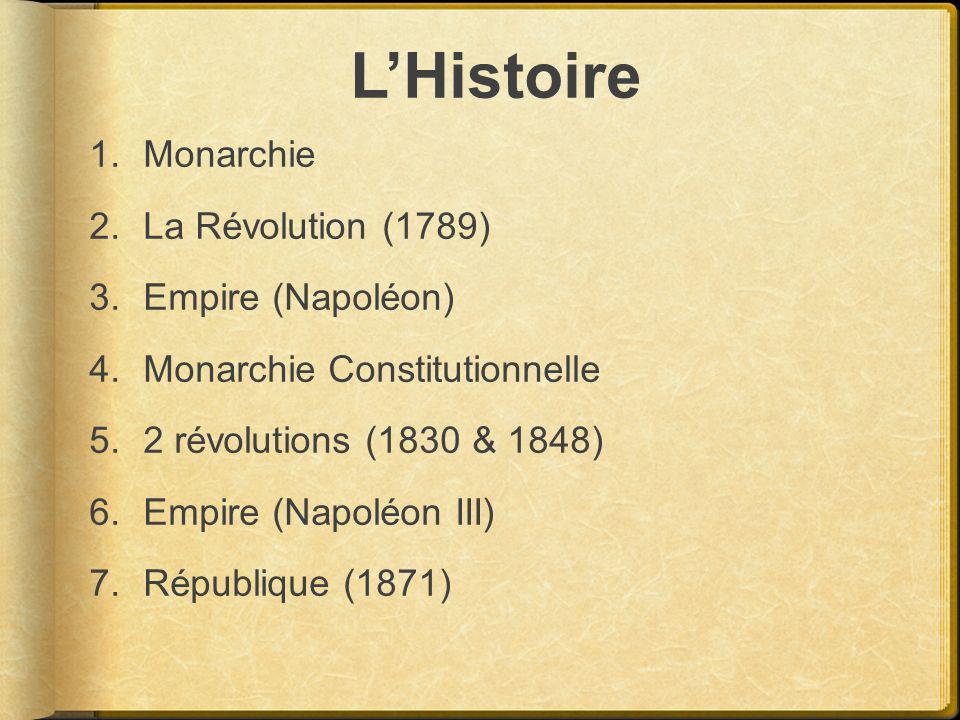 L'Histoire Monarchie La Révolution (1789) Empire (Napoléon)