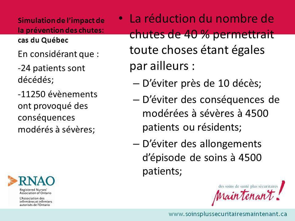 Simulation de l'impact de la prévention des chutes: cas du Québec