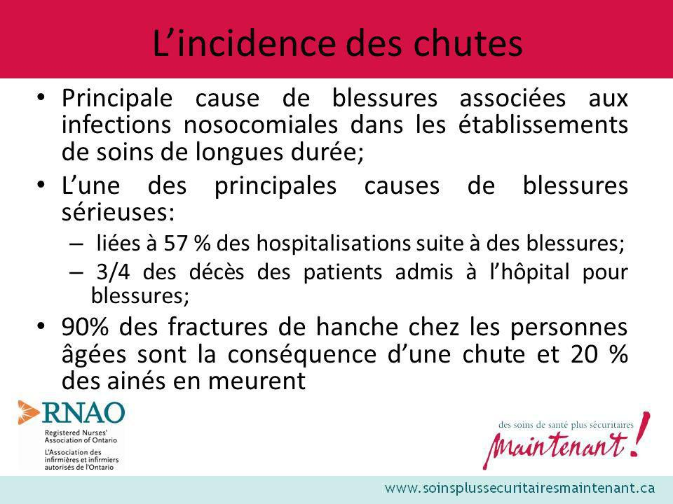 L'incidence des chutes