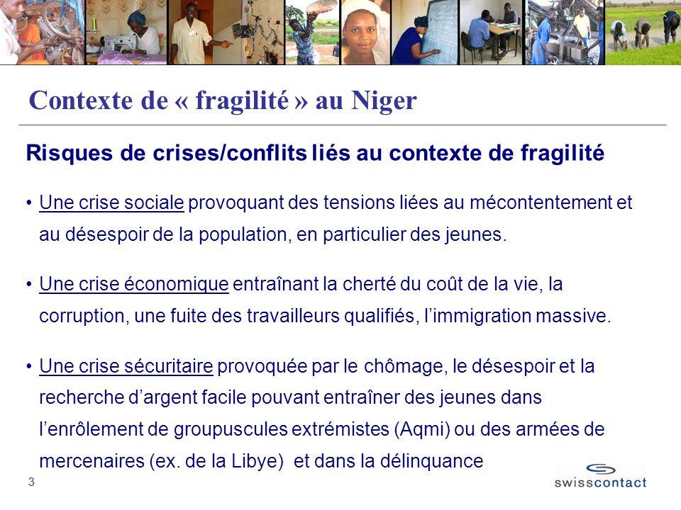 Contexte de « fragilité » au Niger