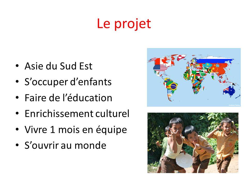 Le projet Asie du Sud Est S'occuper d'enfants Faire de l'éducation