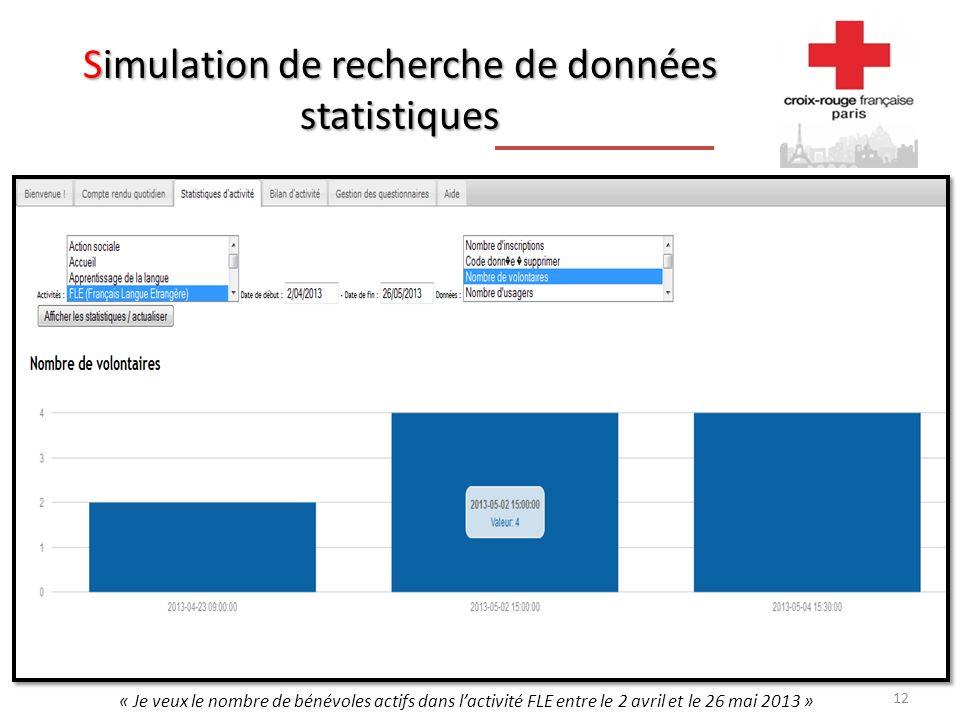 Simulation de recherche de données statistiques