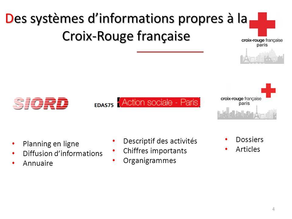 Des systèmes d'informations propres à la Croix-Rouge française