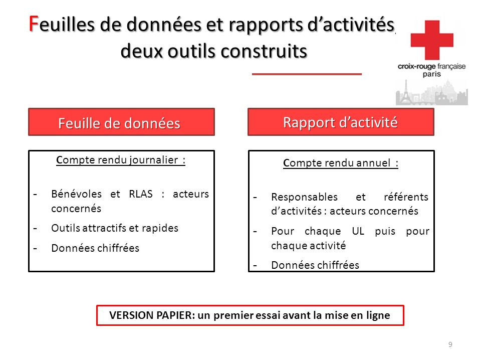 Feuilles de données et rapports d'activités, deux outils construits