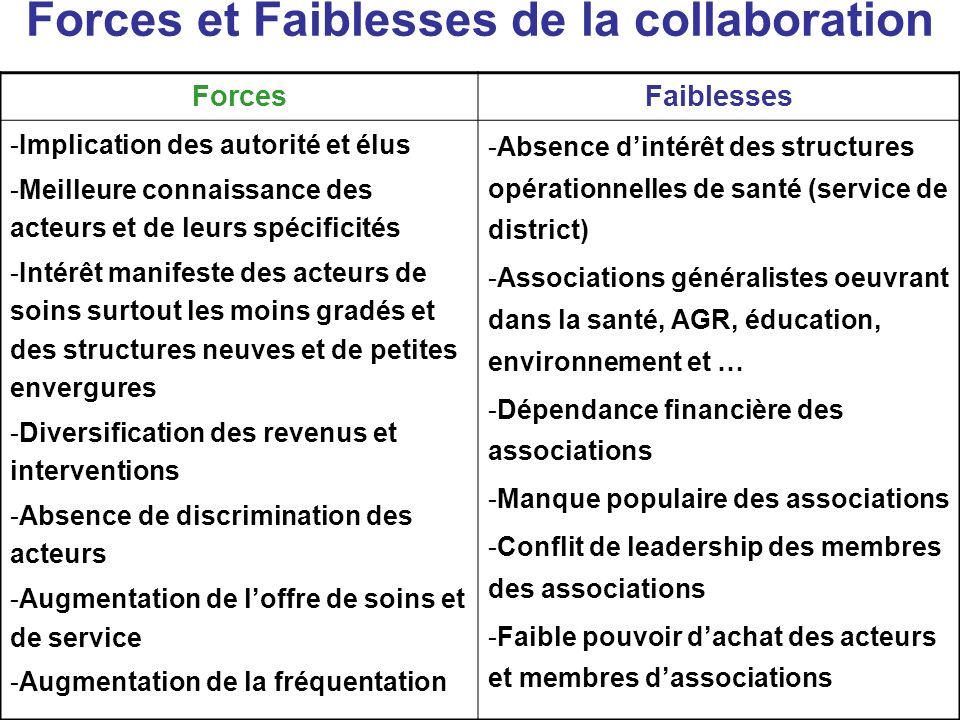Forces et Faiblesses de la collaboration