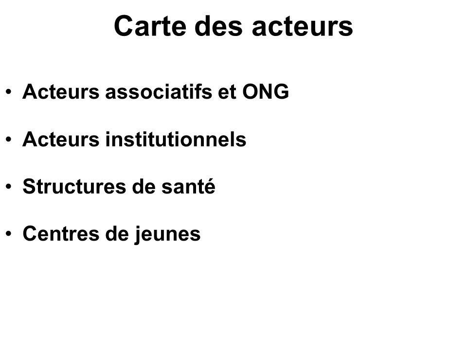 Carte des acteurs Acteurs associatifs et ONG Acteurs institutionnels