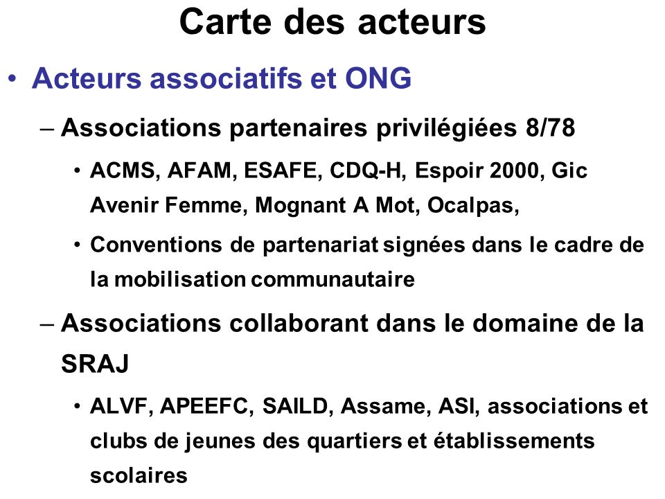 Carte des acteurs Acteurs associatifs et ONG