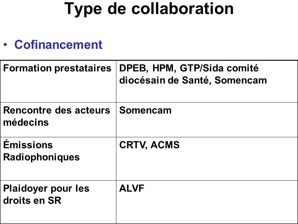 Type de collaboration Cofinancement Formation prestataires