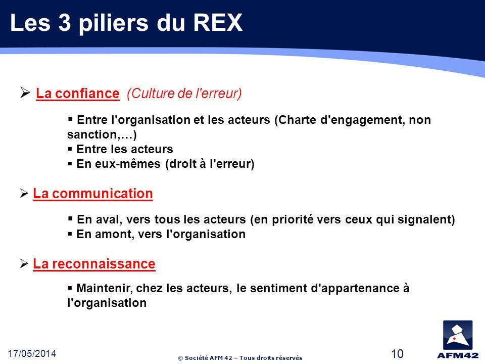 Les 3 piliers du REX La confiance (Culture de l erreur)
