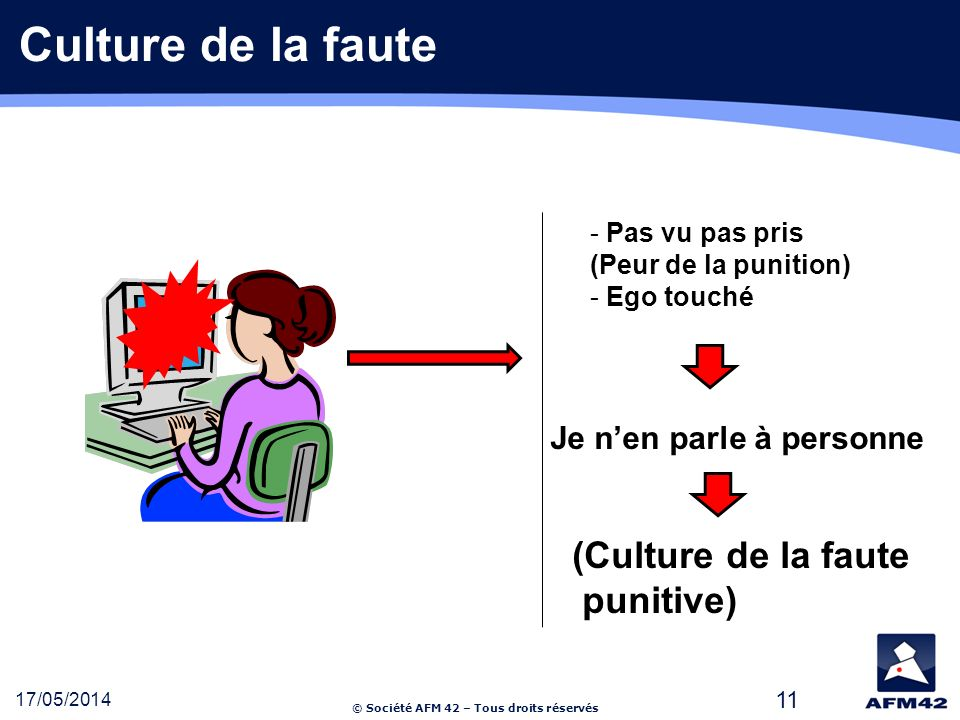Culture de la faute (Culture de la faute punitive)
