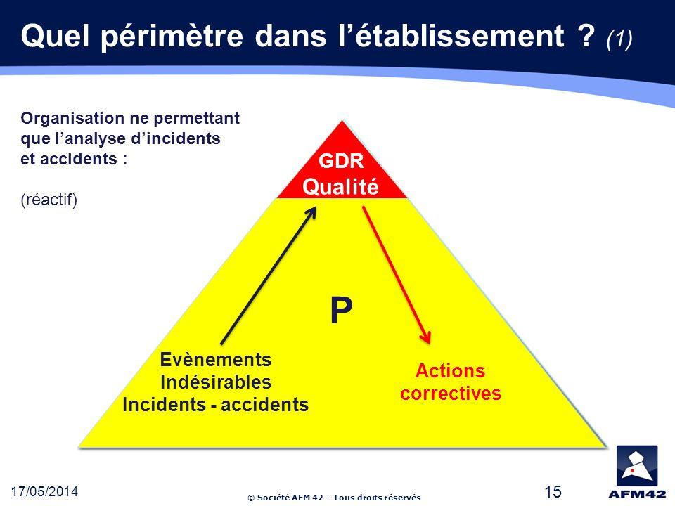 P Quel périmètre dans l'établissement (1) Qualité GDR Evènements