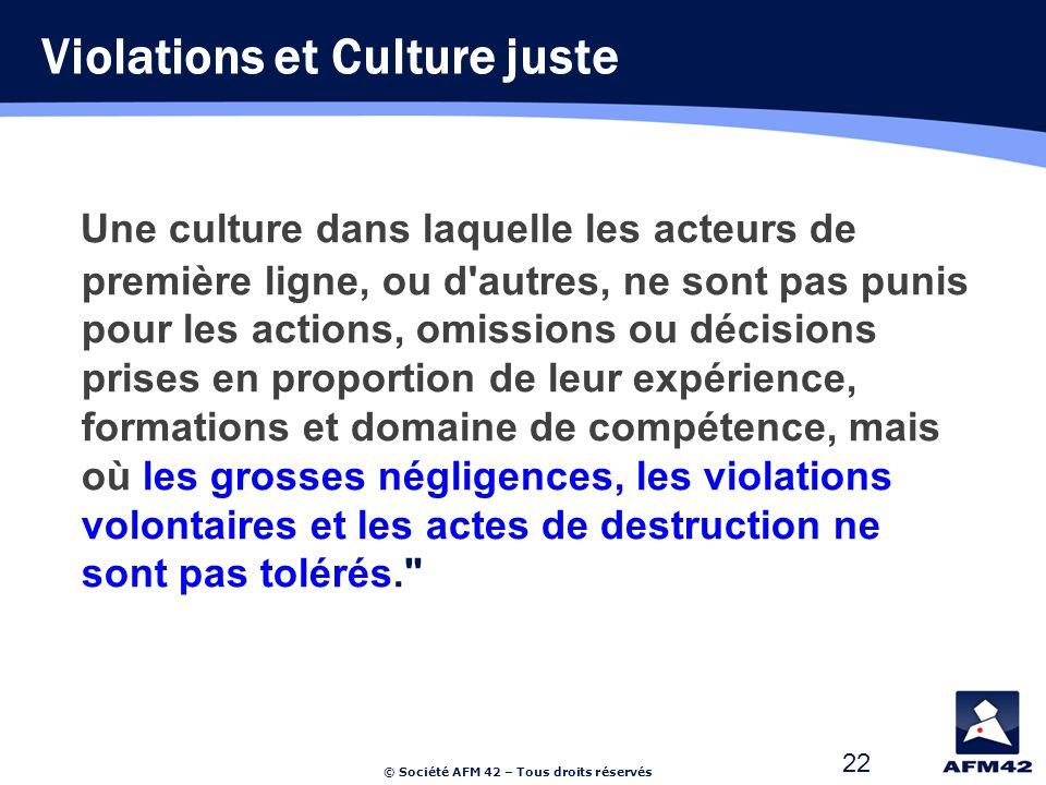 Violations et Culture juste
