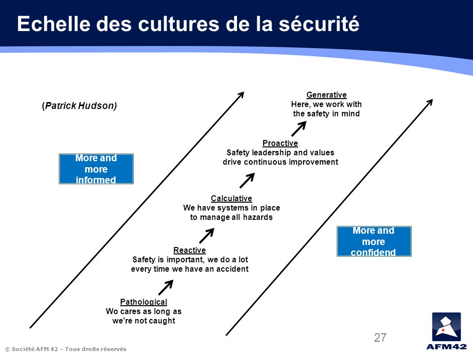 Echelle des cultures de la sécurité