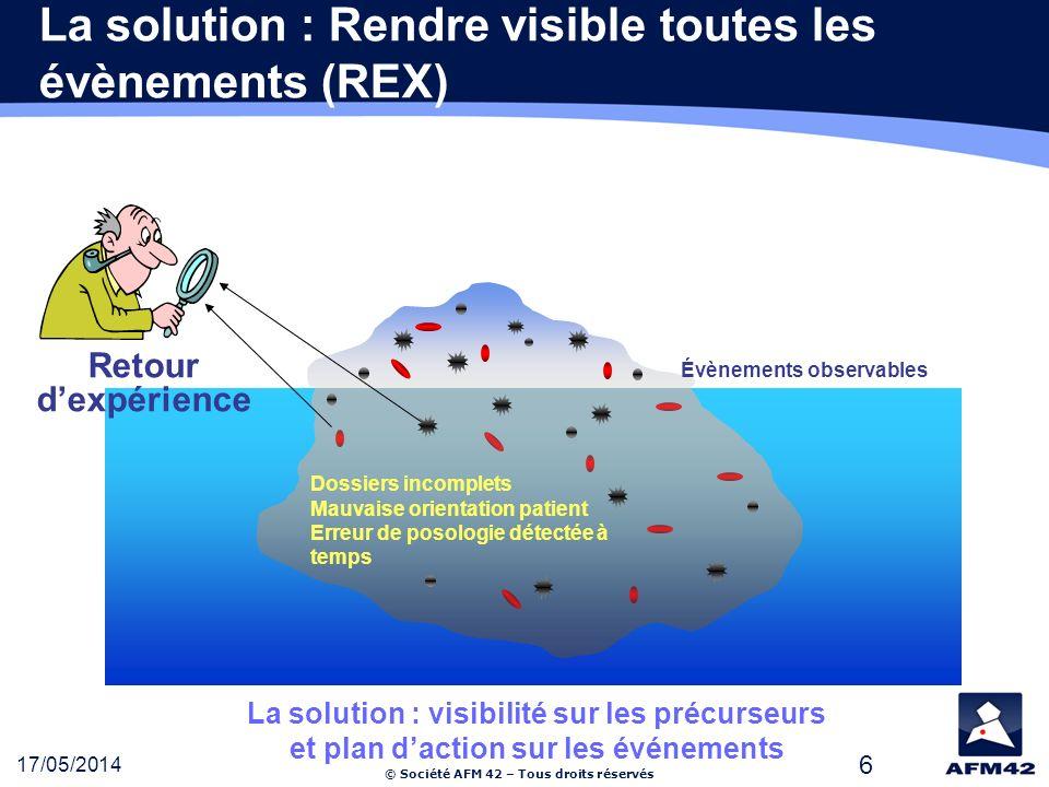La solution : Rendre visible toutes les évènements (REX)