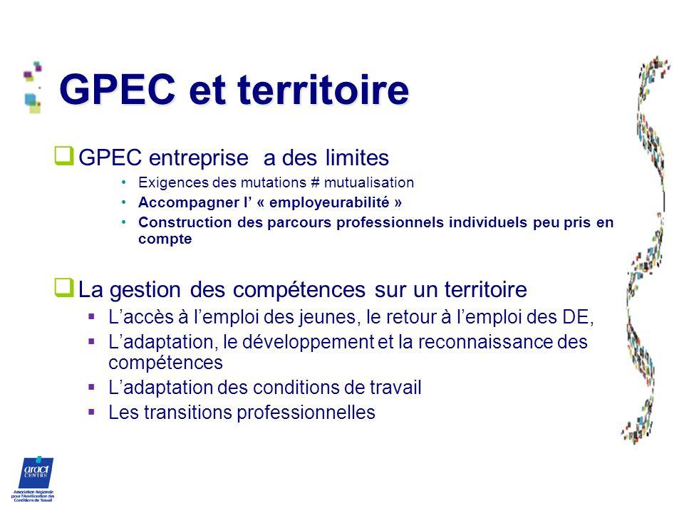 GPEC et territoire GPEC entreprise a des limites