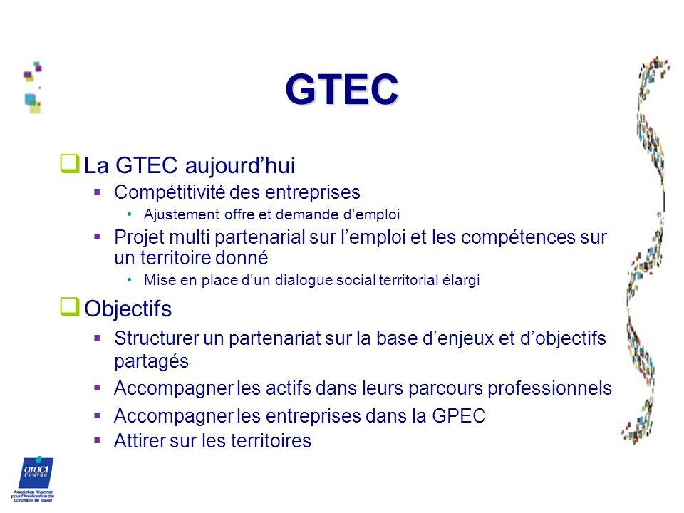GTEC La GTEC aujourd'hui Objectifs Compétitivité des entreprises