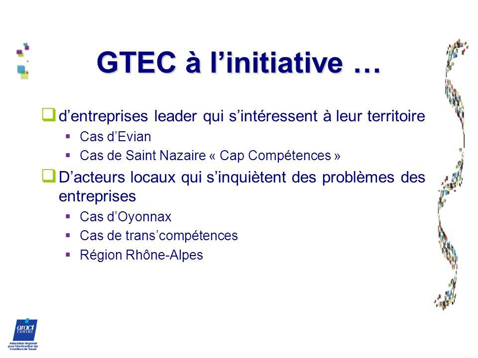 GTEC à l'initiative … d'entreprises leader qui s'intéressent à leur territoire. Cas d'Evian. Cas de Saint Nazaire « Cap Compétences »