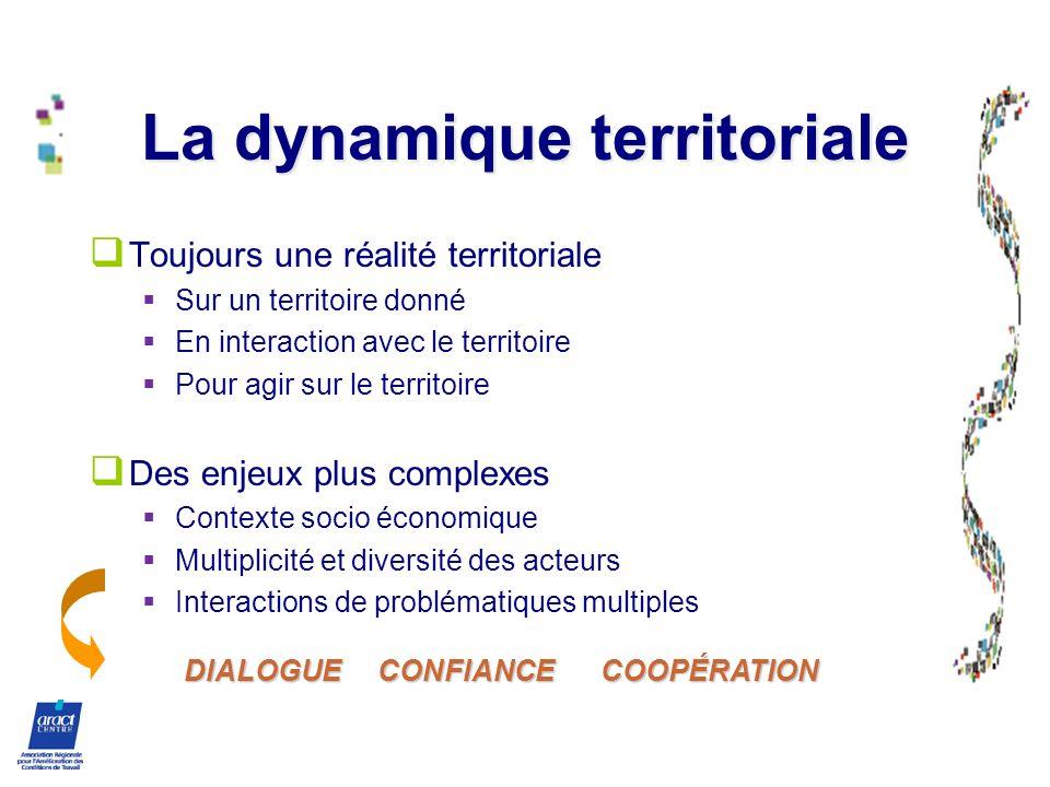 La dynamique territoriale