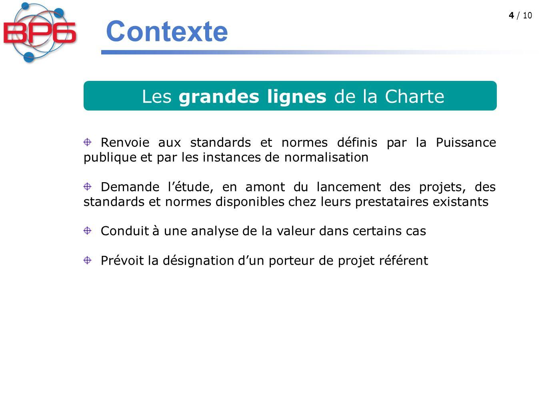 Les grandes lignes de la Charte